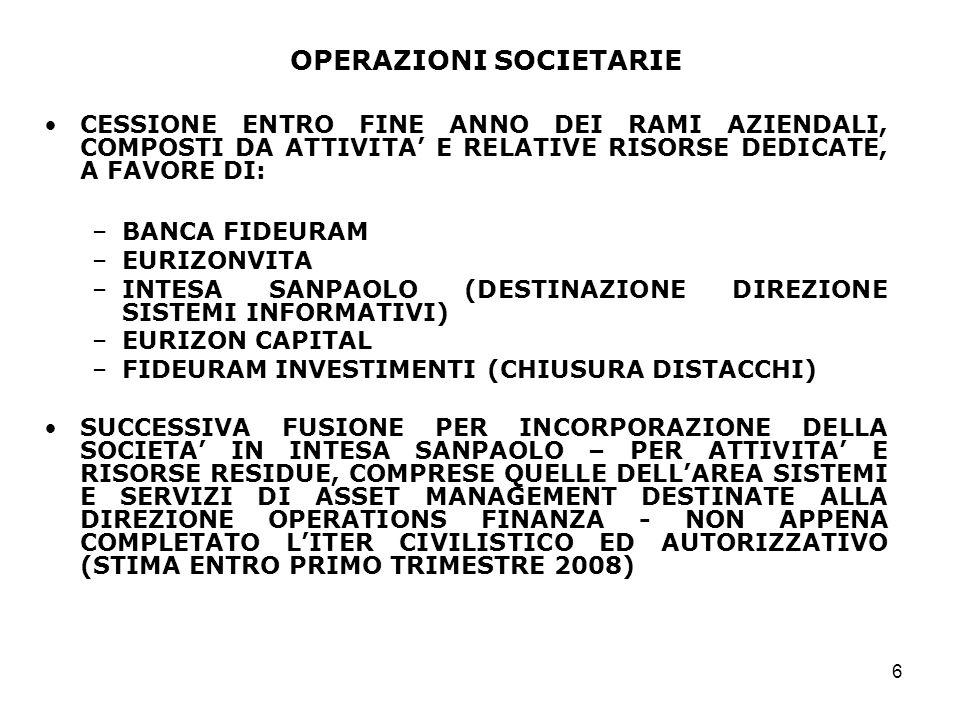 OPERAZIONI SOCIETARIE