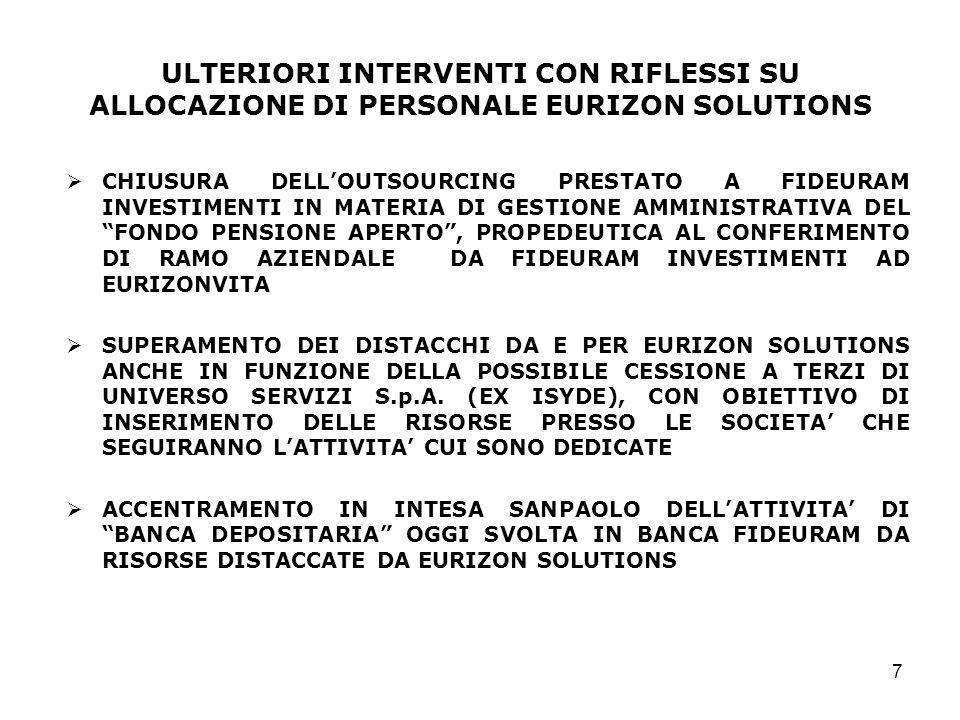 ULTERIORI INTERVENTI CON RIFLESSI SU ALLOCAZIONE DI PERSONALE EURIZON SOLUTIONS
