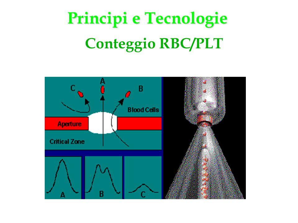 Principi e Tecnologie Conteggio RBC/PLT