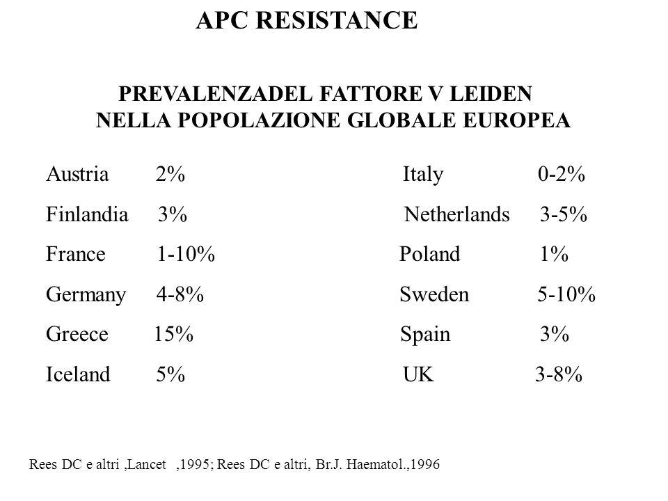 APC RESISTANCE PREVALENZADEL FATTORE V LEIDEN