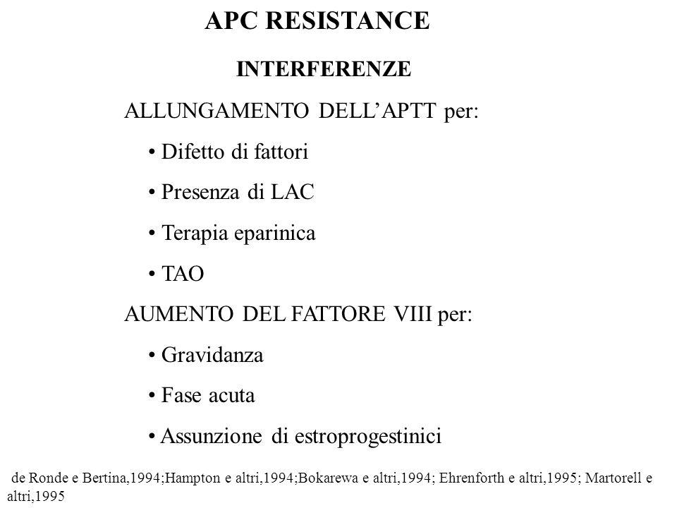 INTERFERENZE APC RESISTANCE ALLUNGAMENTO DELL'APTT per: