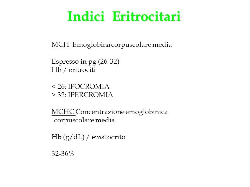 Indici Eritrocitari MCH Emoglobina corpuscolare media