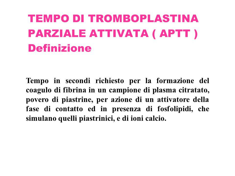 TEMPO DI TROMBOPLASTINA PARZIALE ATTIVATA ( APTT ) Definizione