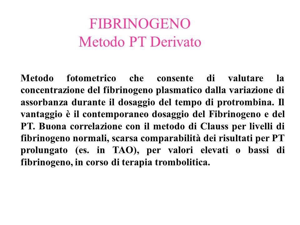 FIBRINOGENO Metodo PT Derivato