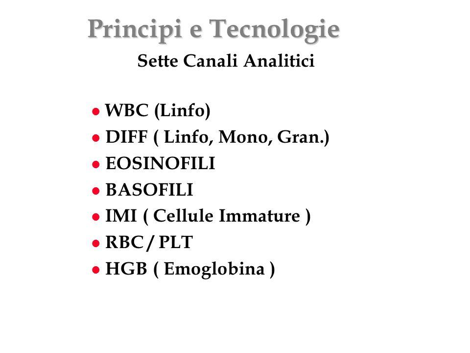 Principi e Tecnologie Sette Canali Analitici WBC (Linfo)