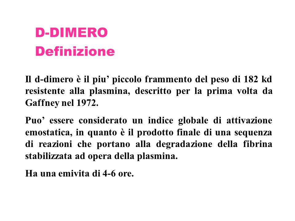 D-DIMERO Definizione