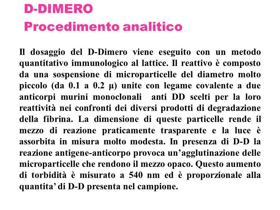 D-DIMERO Procedimento analitico