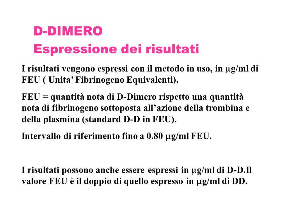D-DIMERO Espressione dei risultati