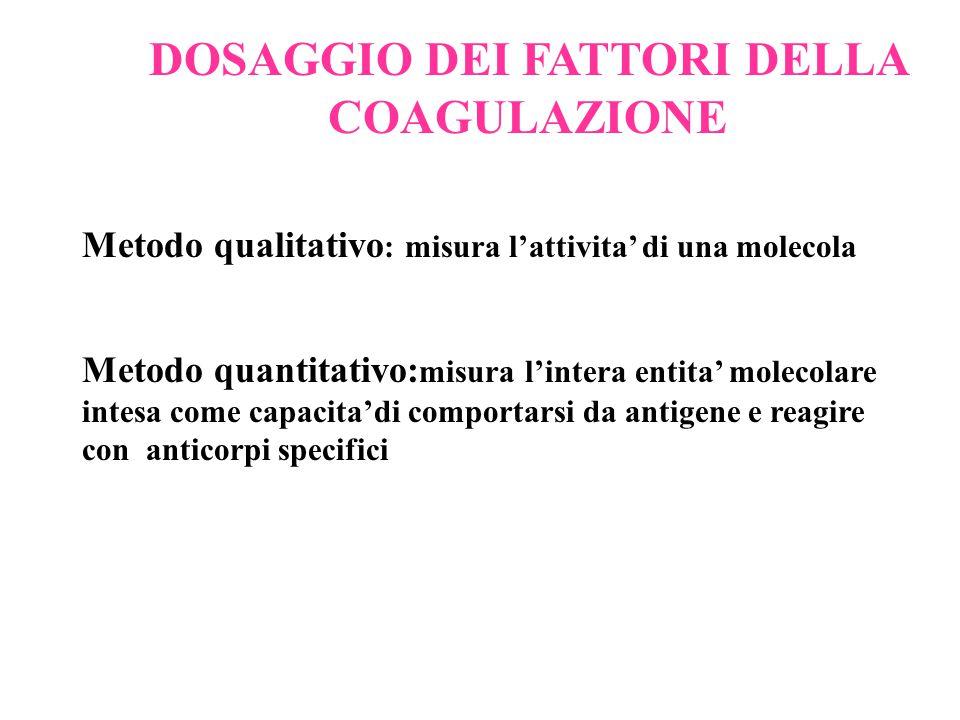 DOSAGGIO DEI FATTORI DELLA COAGULAZIONE