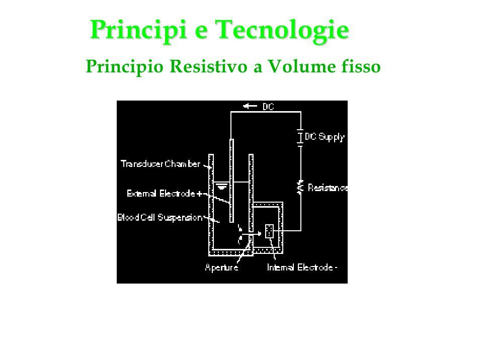 Principi e Tecnologie Principio Resistivo a Volume fisso