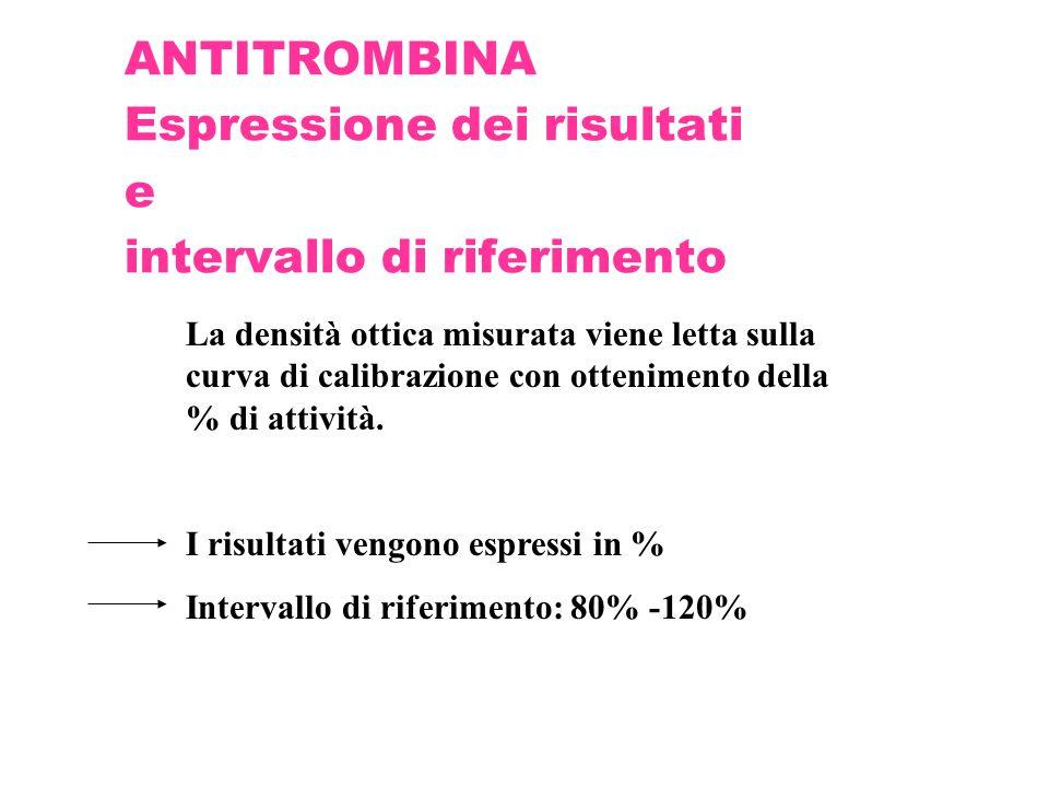 ANTITROMBINA Espressione dei risultati e intervallo di riferimento