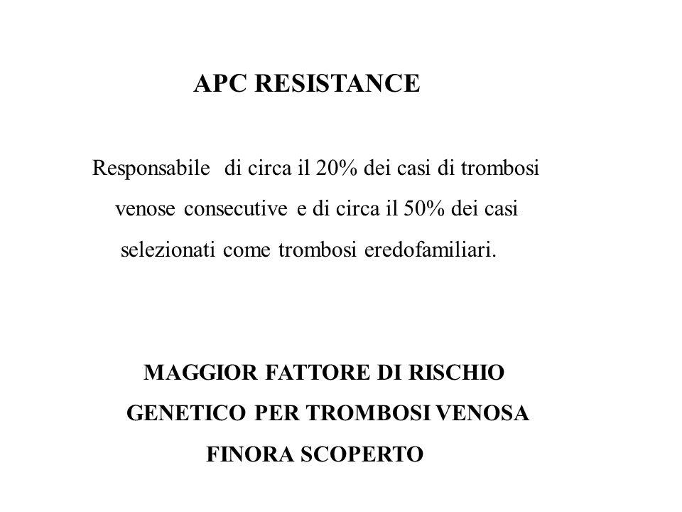 APC RESISTANCE Responsabile di circa il 20% dei casi di trombosi