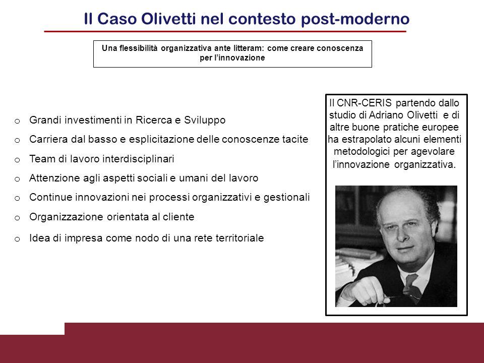 Il Caso Olivetti nel contesto post-moderno