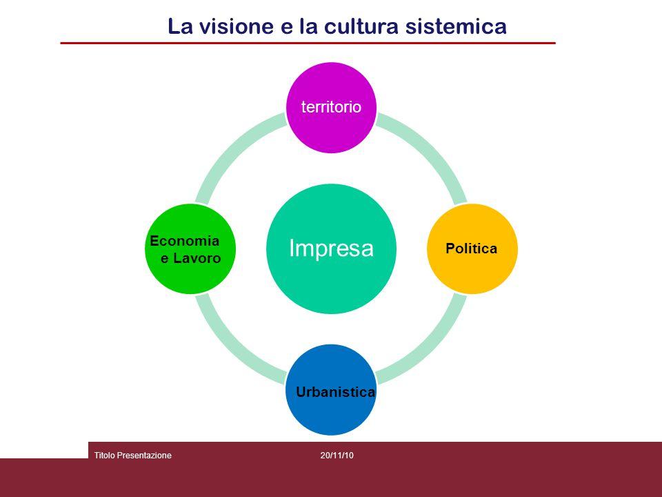 La visione e la cultura sistemica