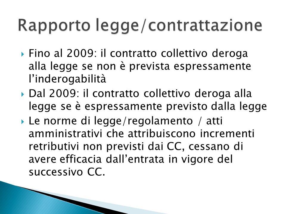 Rapporto legge/contrattazione