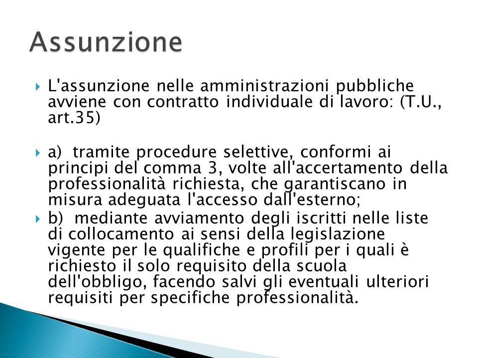 Assunzione L assunzione nelle amministrazioni pubbliche avviene con contratto individuale di lavoro: (T.U., art.35)