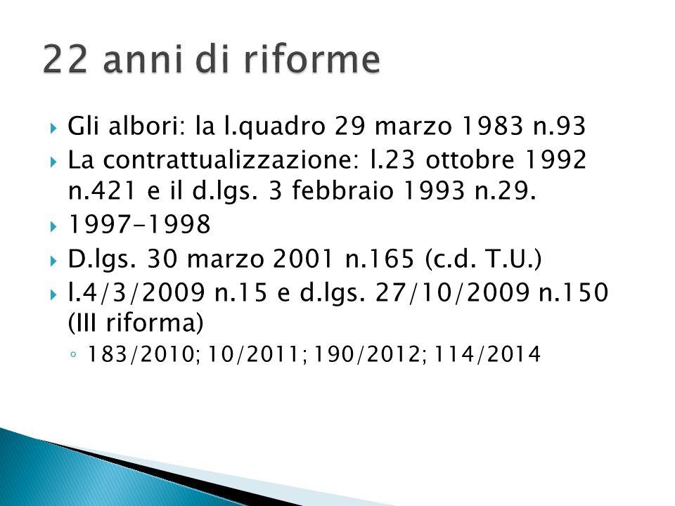 22 anni di riforme Gli albori: la l.quadro 29 marzo 1983 n.93