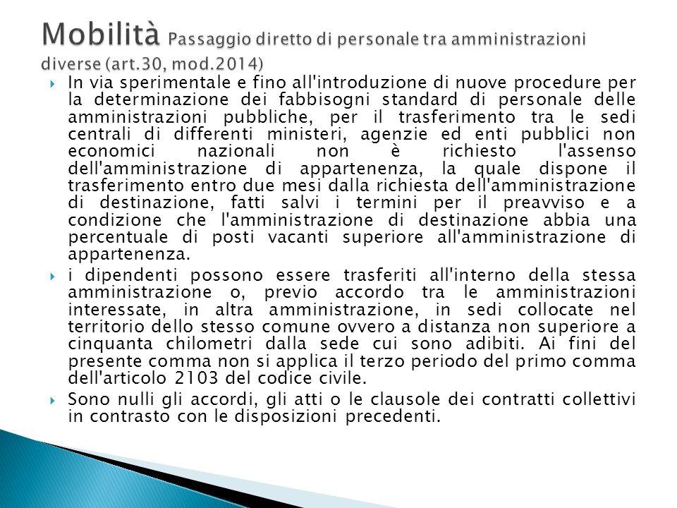 Mobilità Passaggio diretto di personale tra amministrazioni diverse (art.30, mod.2014)