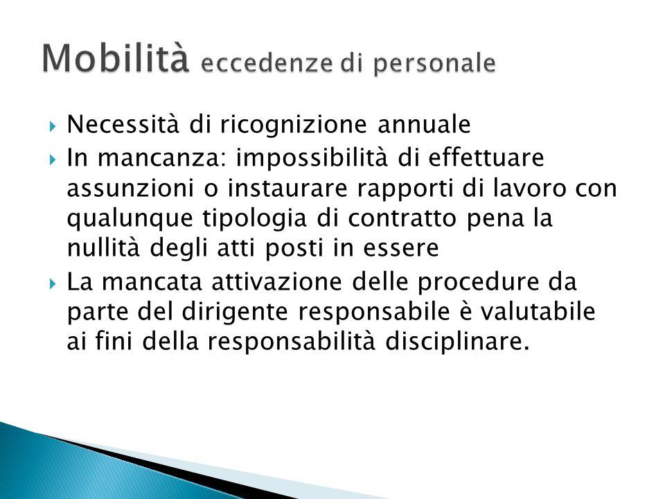 Mobilità eccedenze di personale