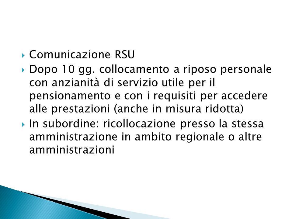 Comunicazione RSU