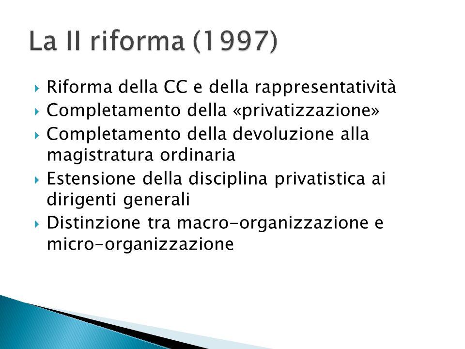 La II riforma (1997) Riforma della CC e della rappresentatività