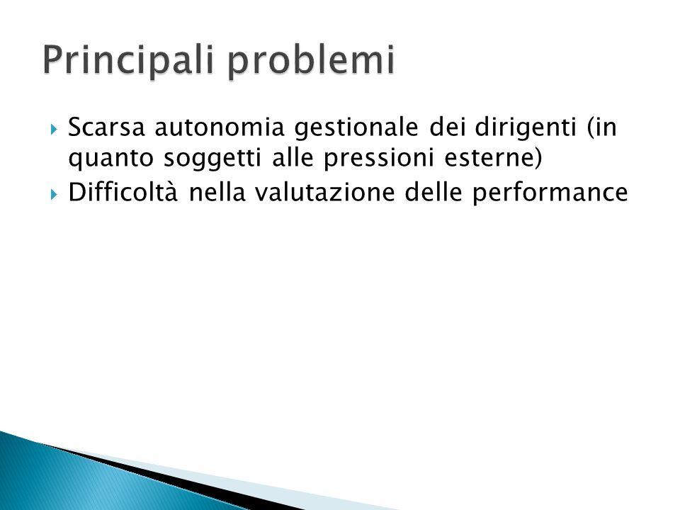 Principali problemi Scarsa autonomia gestionale dei dirigenti (in quanto soggetti alle pressioni esterne)