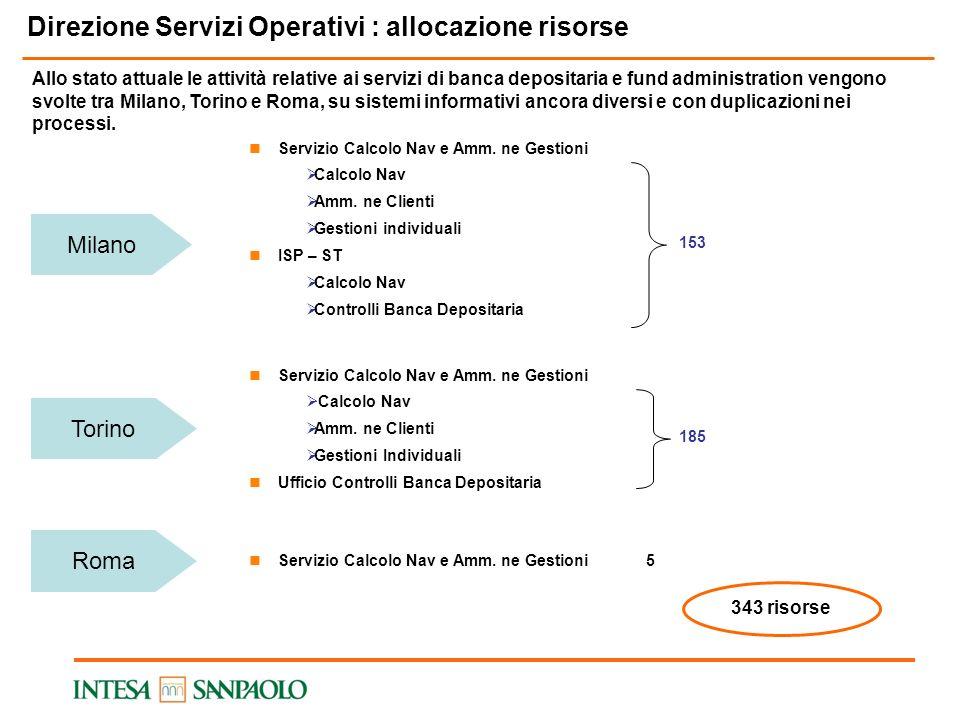 Direzione Servizi Operativi : allocazione risorse