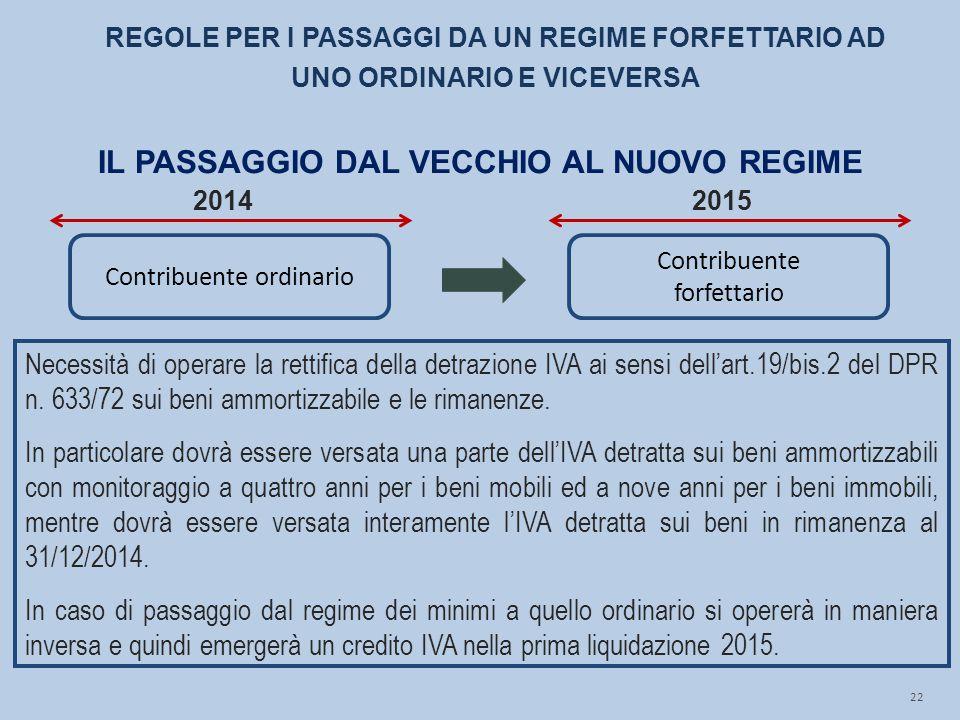 IL PASSAGGIO DAL VECCHIO AL NUOVO REGIME