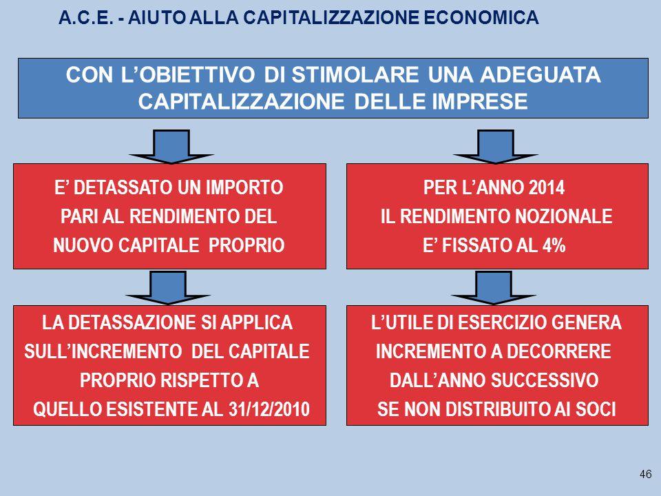 A.C.E. - AIUTO ALLA CAPITALIZZAZIONE ECONOMICA