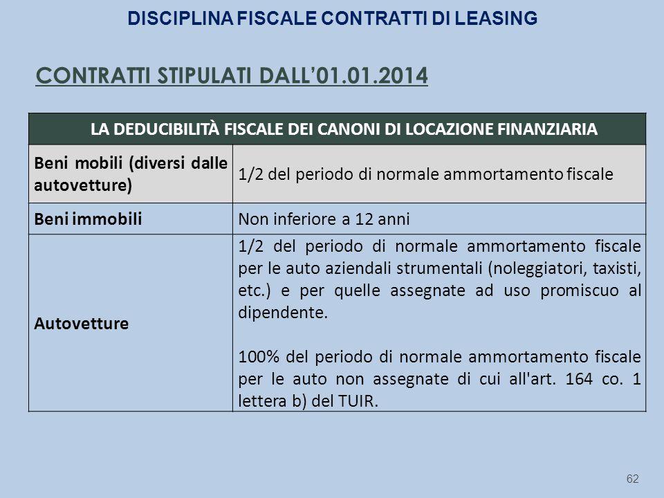 CONTRATTI STIPULATI DALL'01.01.2014