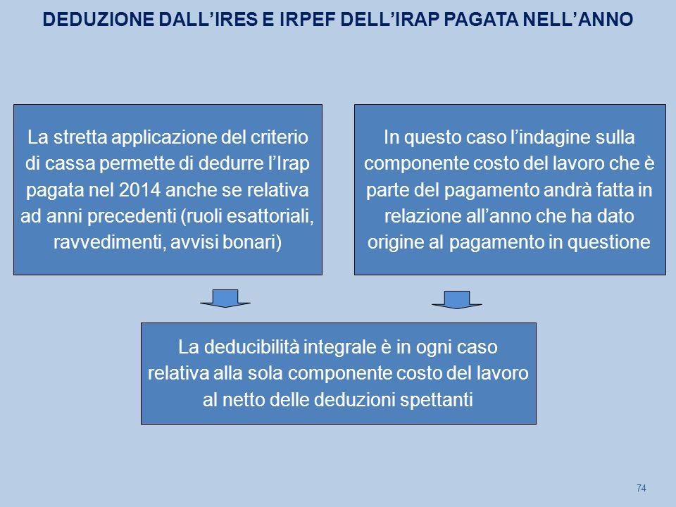 DEDUZIONE DALL'IRES E IRPEF DELL'IRAP PAGATA NELL'ANNO