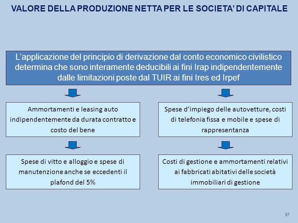 VALORE DELLA PRODUZIONE NETTA PER LE SOCIETA' DI CAPITALE