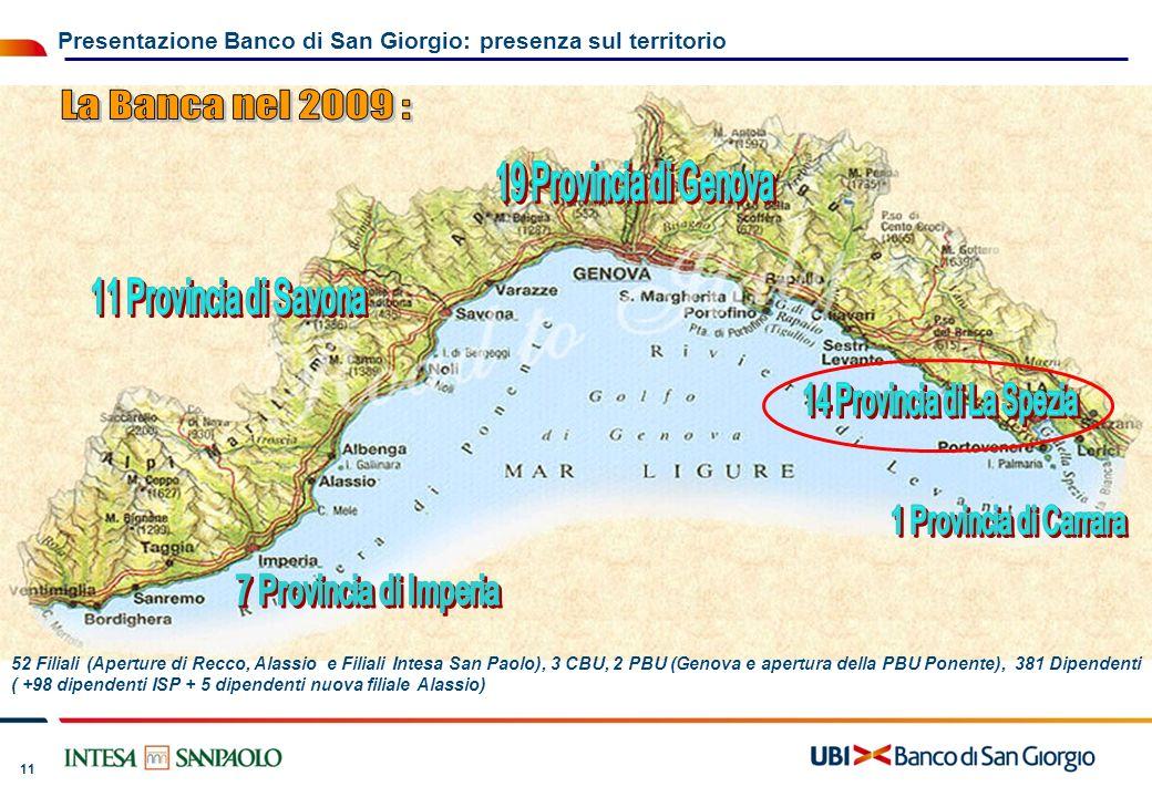 La Banca nel 2009 : 19 Provincia di Genova 11 Provincia di Savona