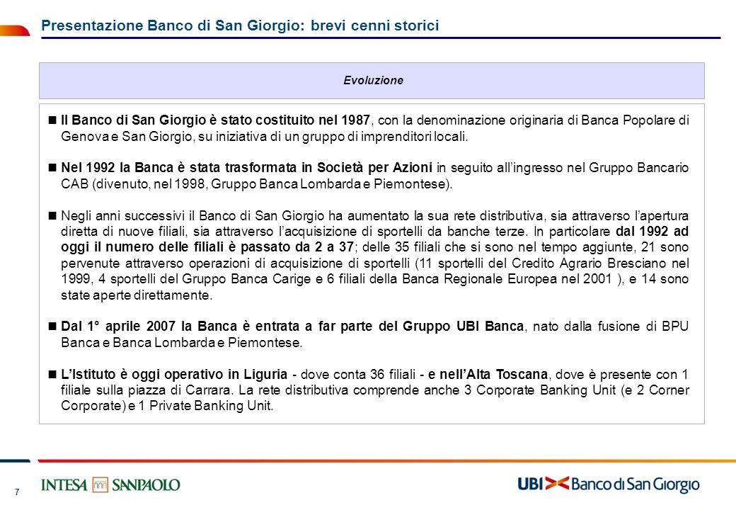 Presentazione Banco di San Giorgio: brevi cenni storici