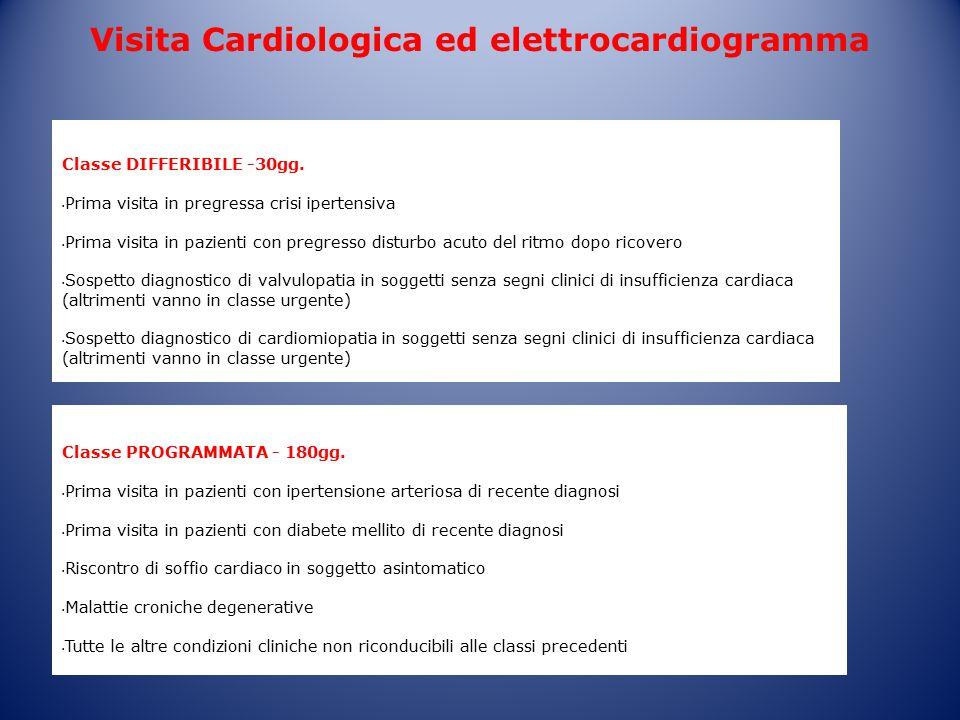 Visita Cardiologica ed elettrocardiogramma