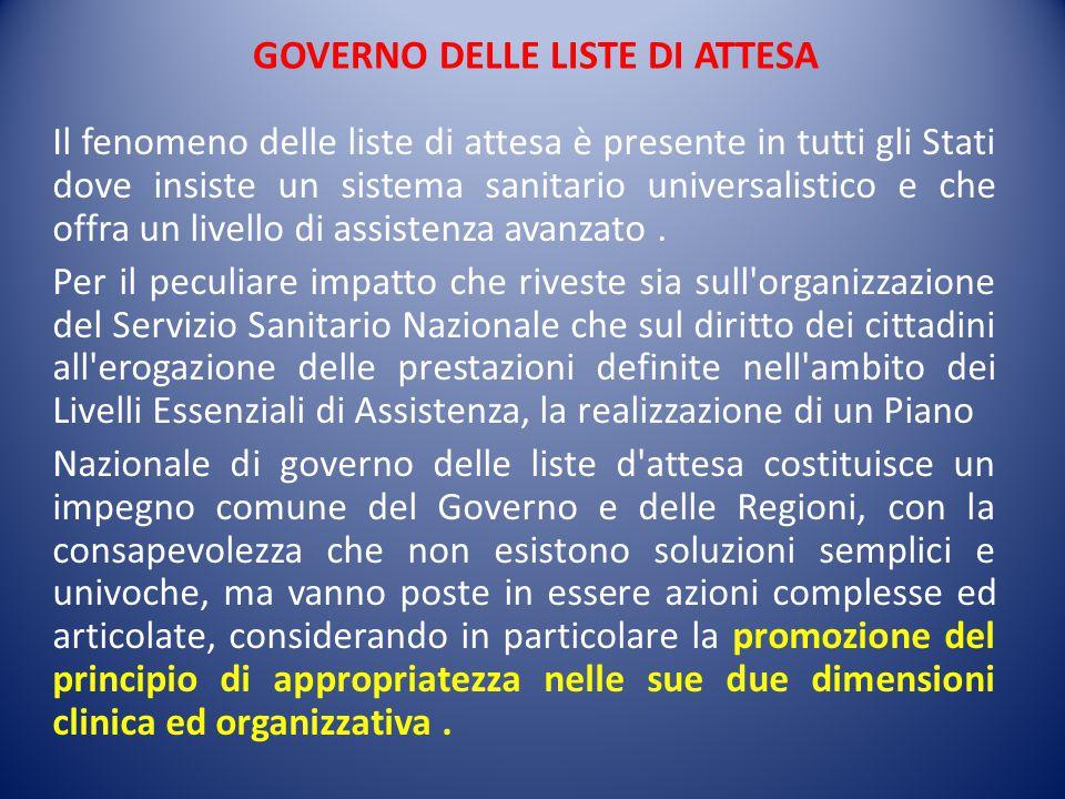 GOVERNO DELLE LISTE DI ATTESA