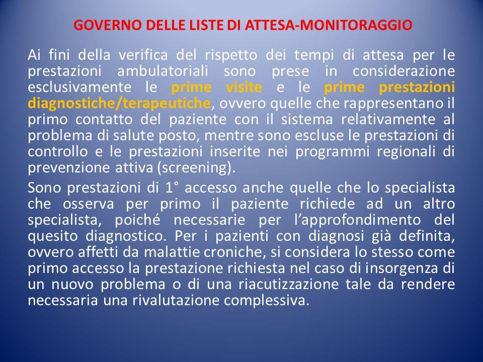 GOVERNO DELLE LISTE DI ATTESA-MONITORAGGIO