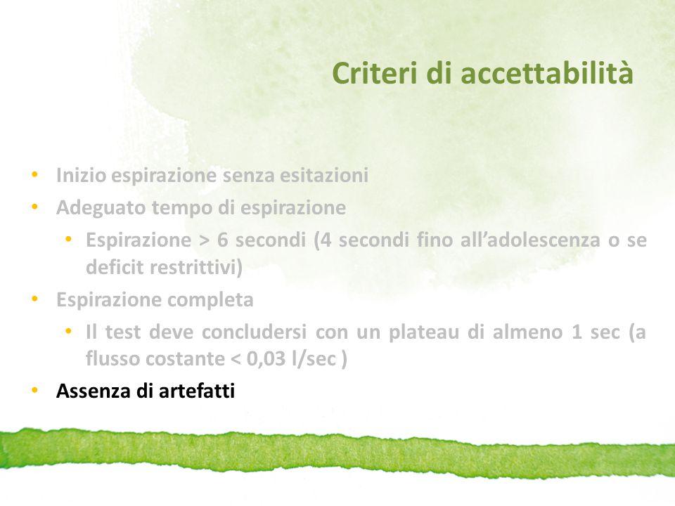 Criteri di accettabilità