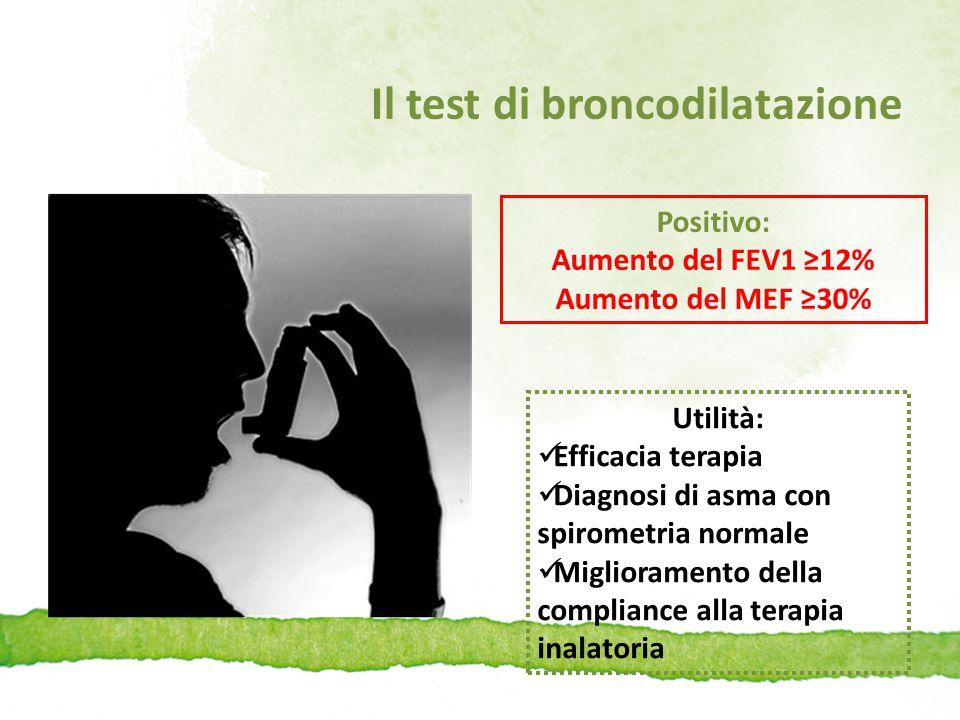 Il test di broncodilatazione