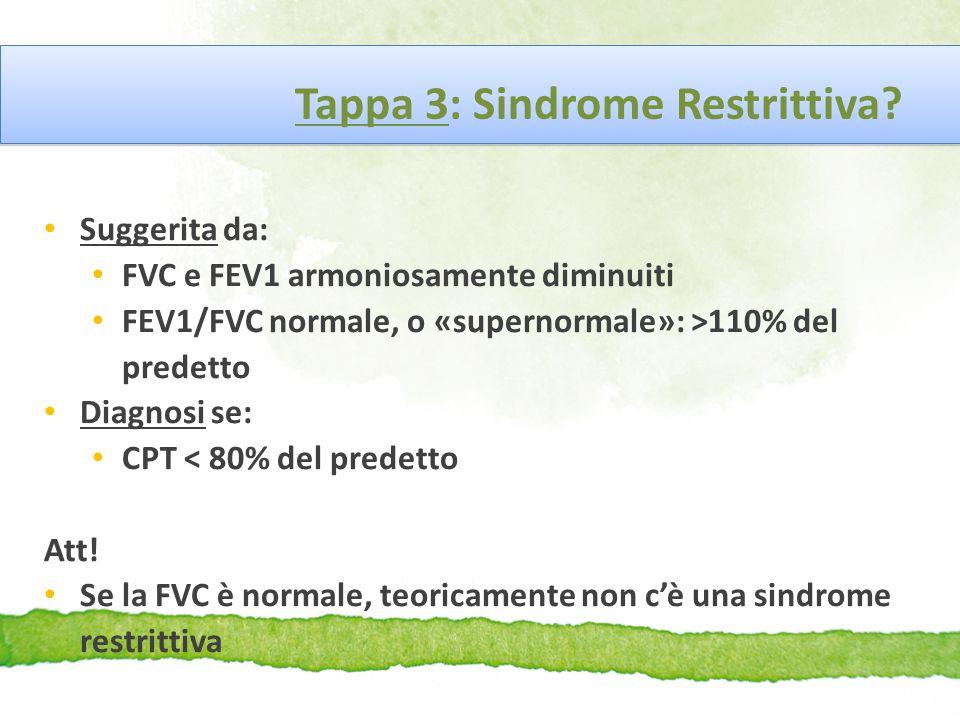Tappa 3: Sindrome Restrittiva