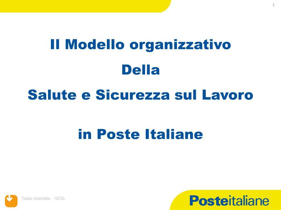 Il Modello organizzativo Della