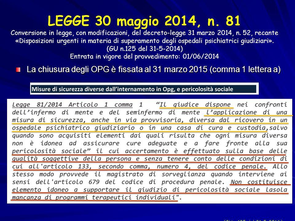 Entrata in vigore del provvedimento: 01/06/2014