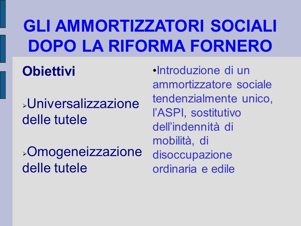 GLI AMMORTIZZATORI SOCIALI DOPO LA RIFORMA FORNERO