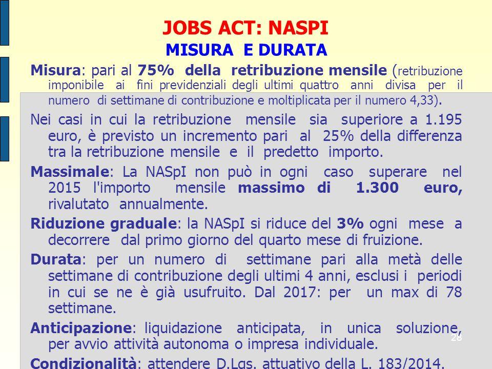 JOBS ACT: NASPI MISURA E DURATA
