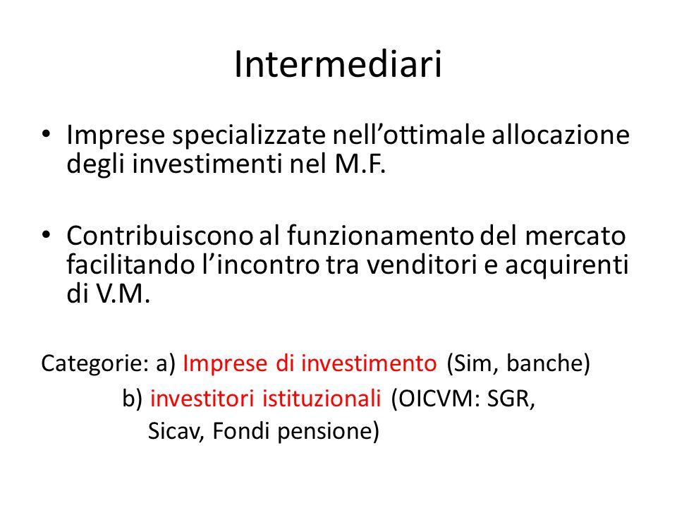 Intermediari Imprese specializzate nell'ottimale allocazione degli investimenti nel M.F.