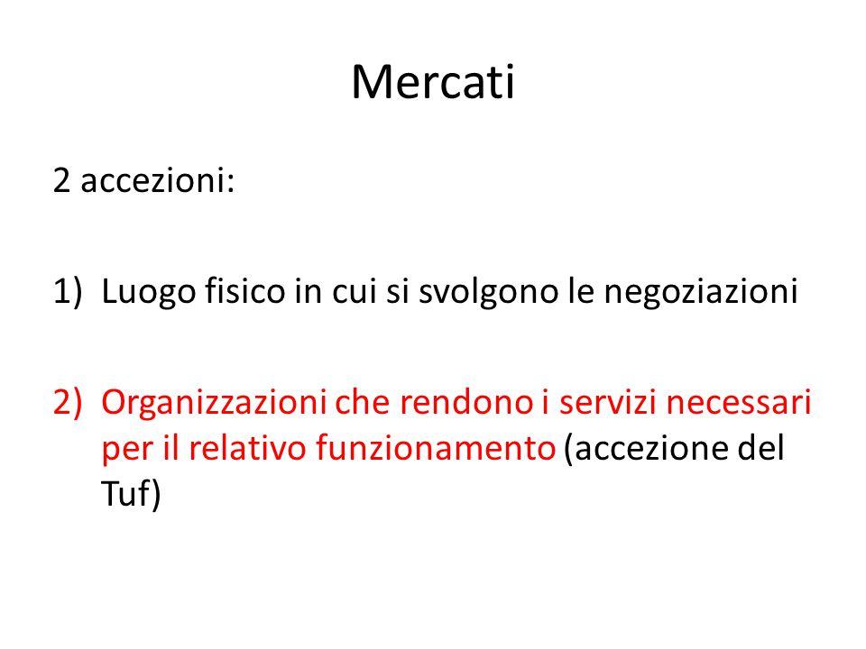 Mercati 2 accezioni: Luogo fisico in cui si svolgono le negoziazioni