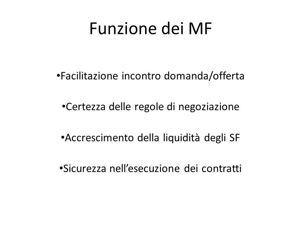 Funzione dei MF Facilitazione incontro domanda/offerta