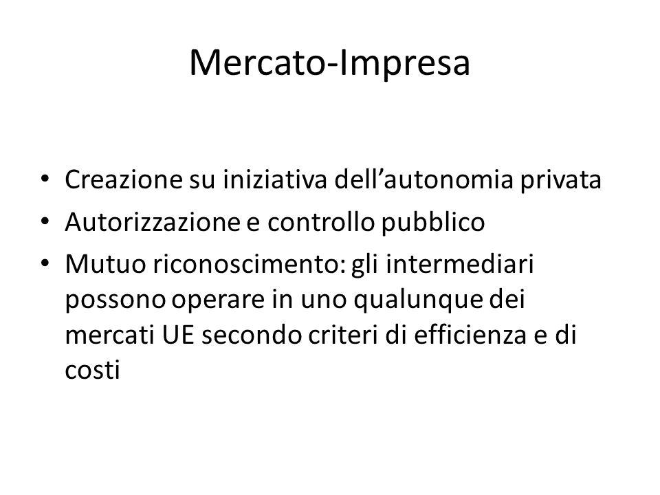 Mercato-Impresa Creazione su iniziativa dell'autonomia privata