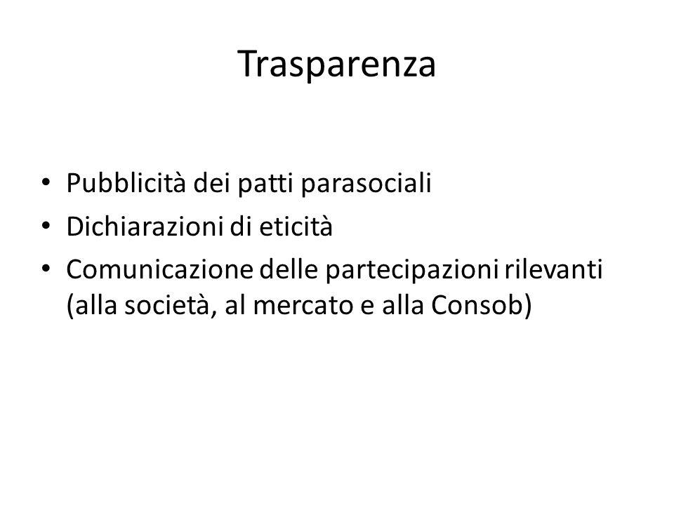 Trasparenza Pubblicità dei patti parasociali Dichiarazioni di eticità