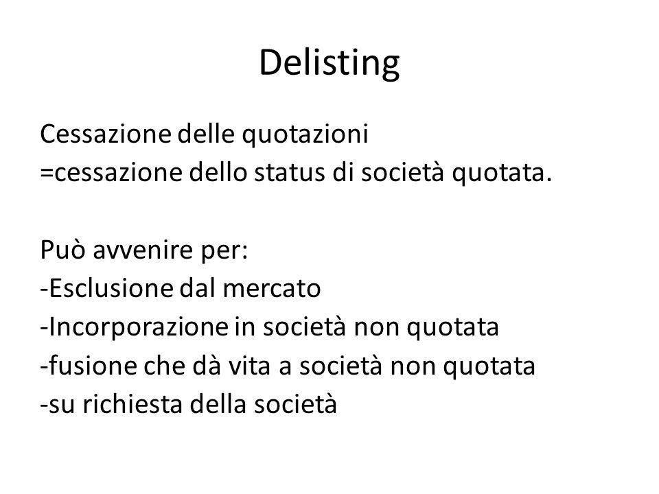 Delisting
